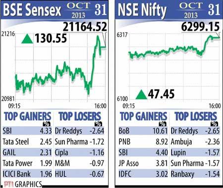 Sensex October 31