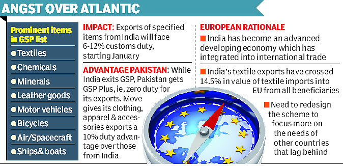 EU export duty move