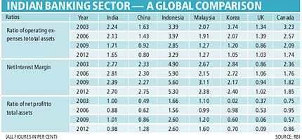 Indian banking sector_ an overview