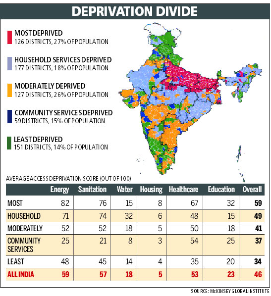 McKinsey study: India elections
