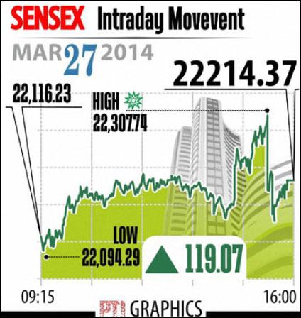 Sensex_march27