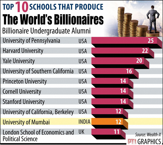These are Europe's 16 most elite economics degrees