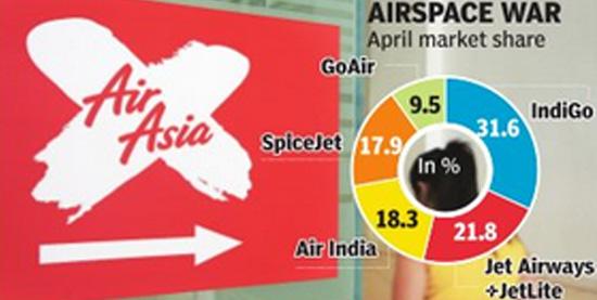 economy airasia