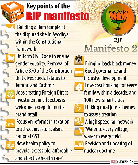 BJP manifesto</p></font> <!--related video--> <div id=