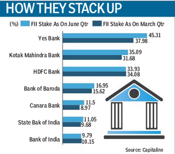 banks market