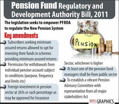New Pension Fund EPFO