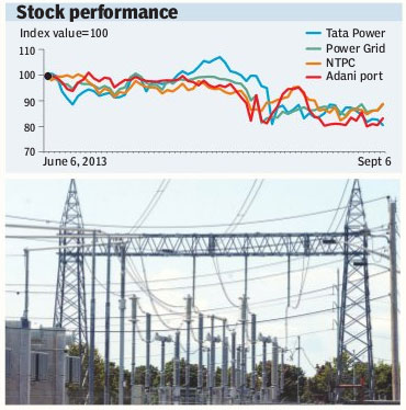 Stock performance of power companies