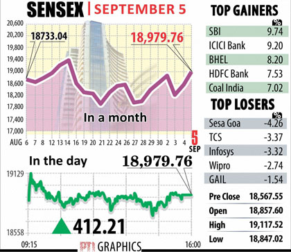 BSE Sensex on Sept 5