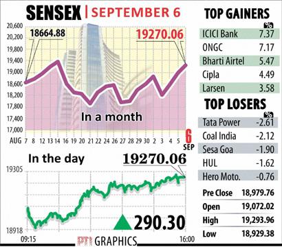 BSE Sensex on Sept 6