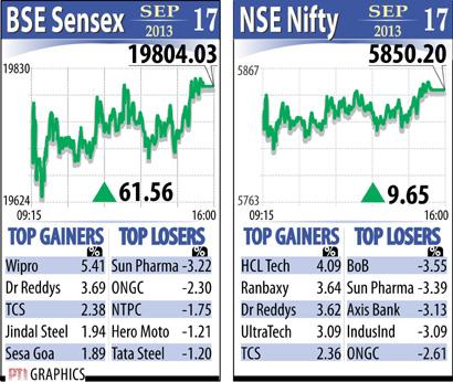 Sensex Sept 17